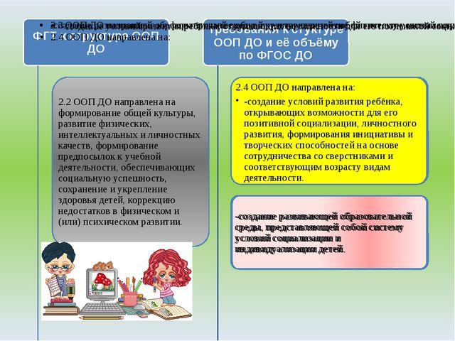 2.4 ООП ДО направлена на: -создание условий развития ребёнка, открывающих во...
