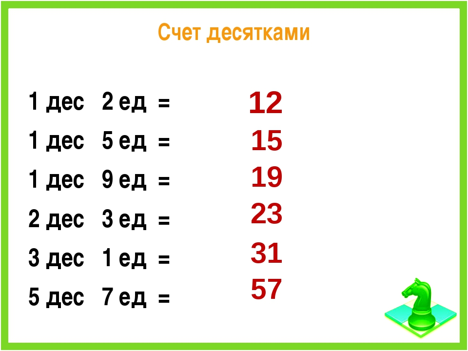 Счет десятками 1 дес 2 ед = 1 дес 5 ед = 1 дес 9 ед = 2 дес 3 ед = 3 дес 1 ед...