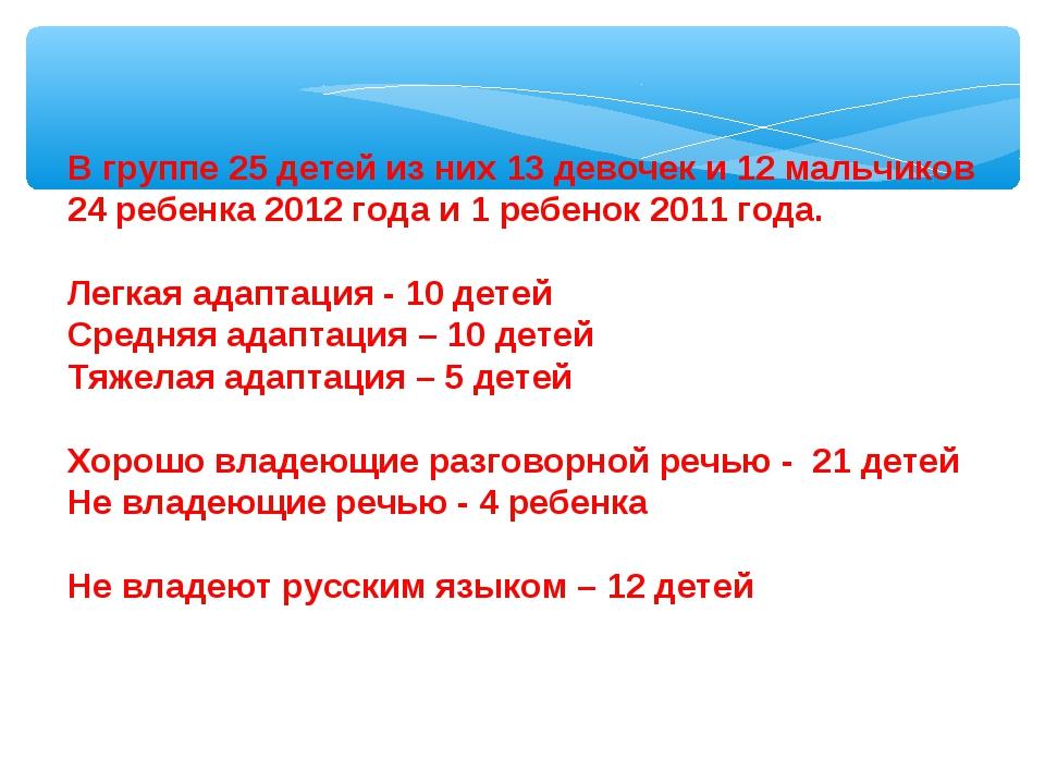 В группе 25 детей из них 13 девочек и 12 мальчиков 24 ребенка 2012 года и 1 р...
