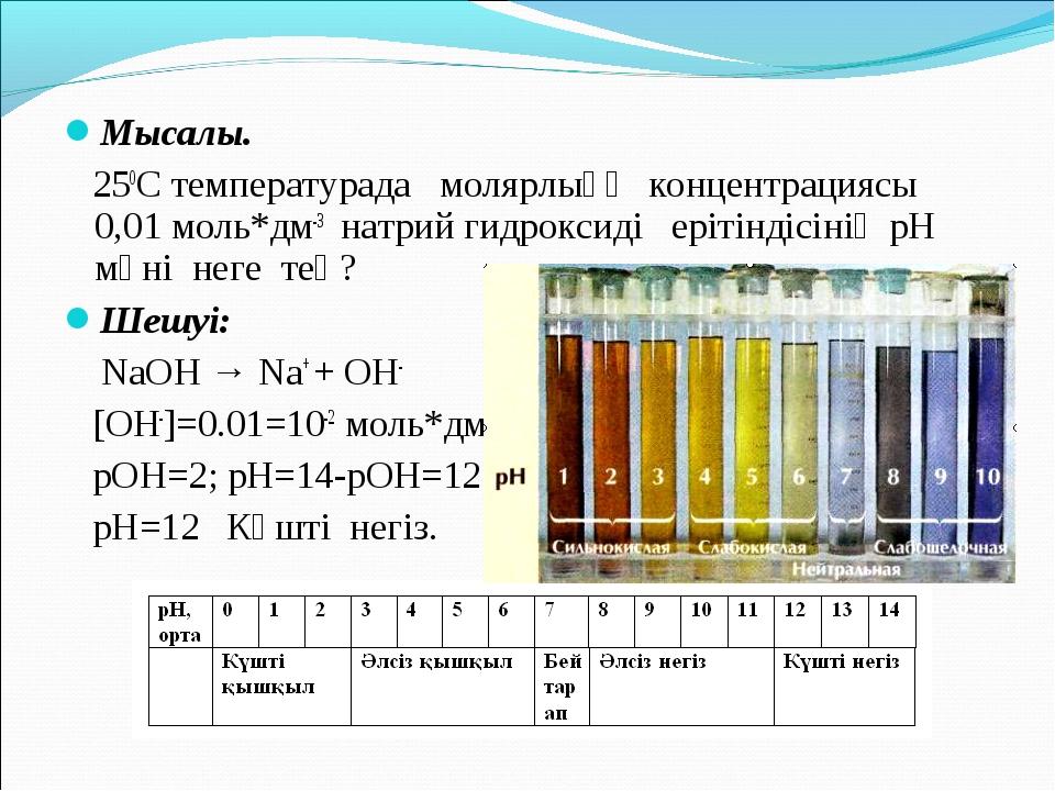 Мысалы.  250С температурада молярлыққ концентрациясы 0,01 моль*дм-3 натрий г...