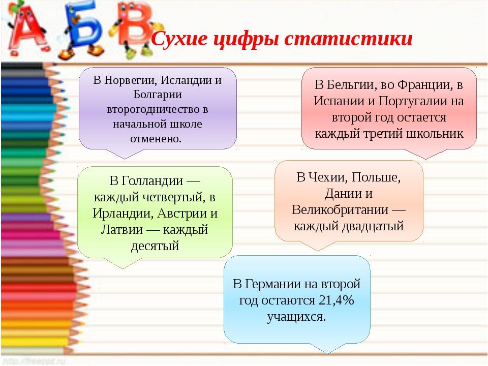 В Норвегии, Исландии и Болгарии второгодничество в начальной школе отменено....