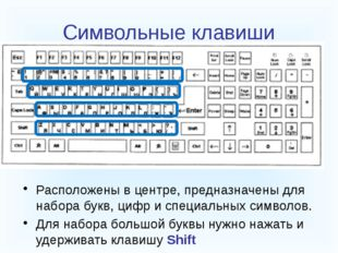 Символьные клавиши Расположены в центре, предназначены для набора букв, цифр
