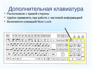 Дополнительная клавиатура Расположена с правой стороны Удобно применять при