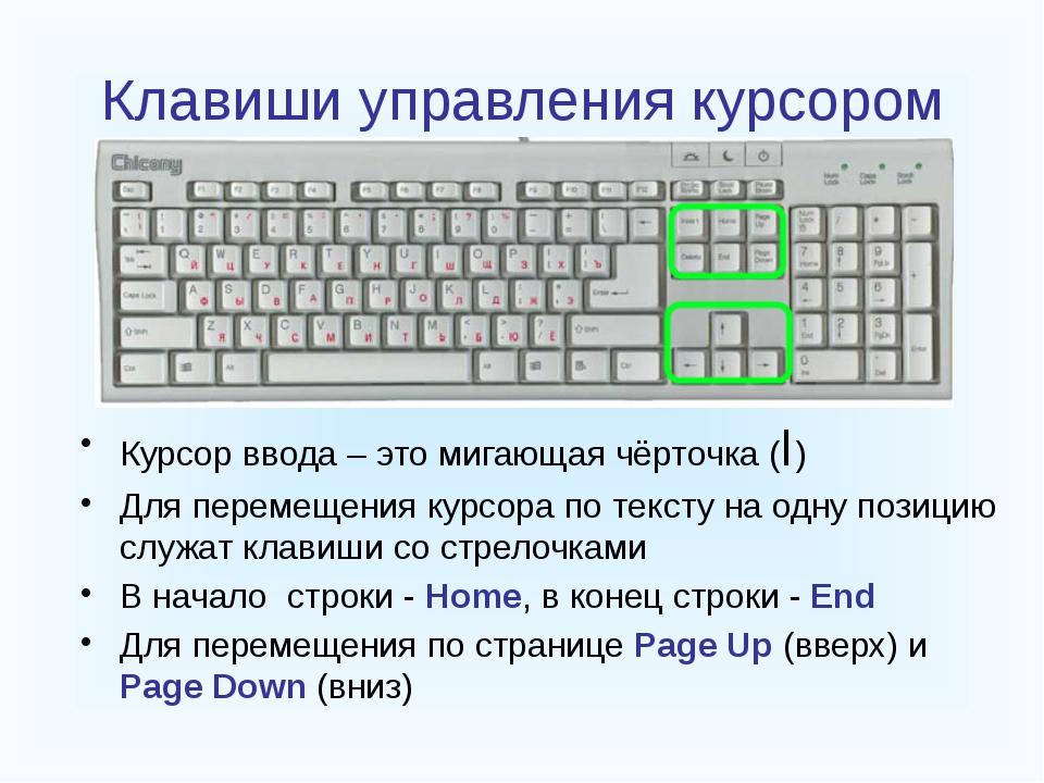 Клавиши управления курсором Курсор ввода – это мигающая чёрточка (I) Для пер...