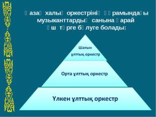 Қазақ халық оркестрінің құрамындағы музыканттардың санына қарай үш түрге бөл