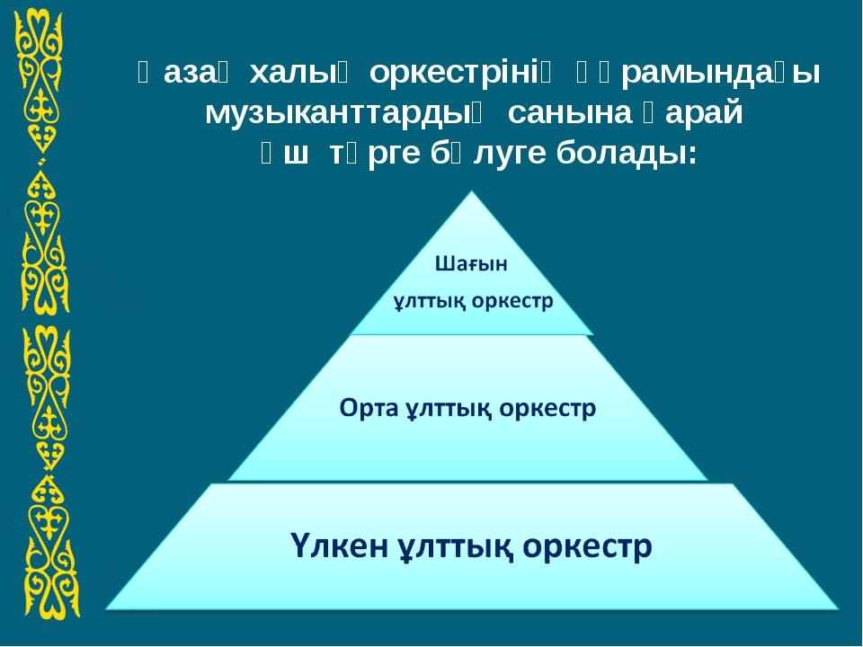 Қазақ халық оркестрінің құрамындағы музыканттардың санына қарай үш түрге бөл...