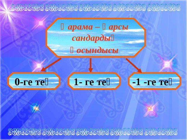 Қарама – қарсы сандардың қосындысы 0-ге тең 1- ге тең -1 -ге тең