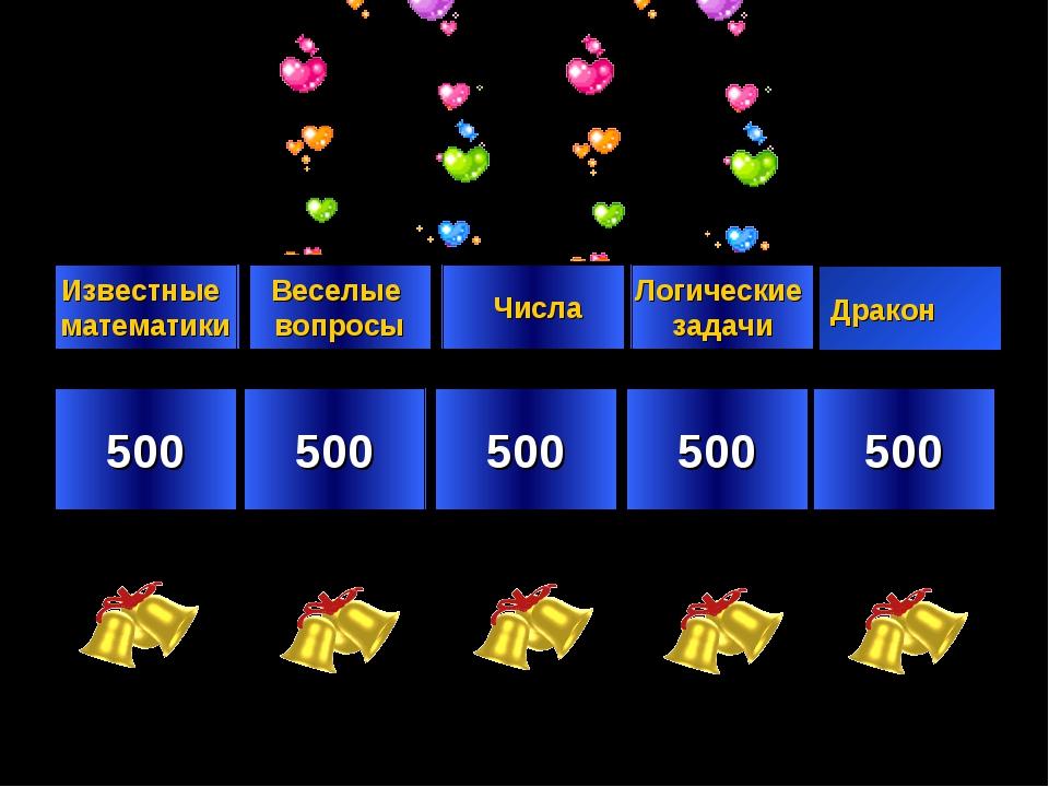 500 500 500 500 Известные математики Веселые вопросы Числа Логические задачи...