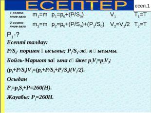 P1-? Есепті талдау: P/S0- поршен қысымы; P1/S0-жүк қысымы. Бойль-Мариот заңын