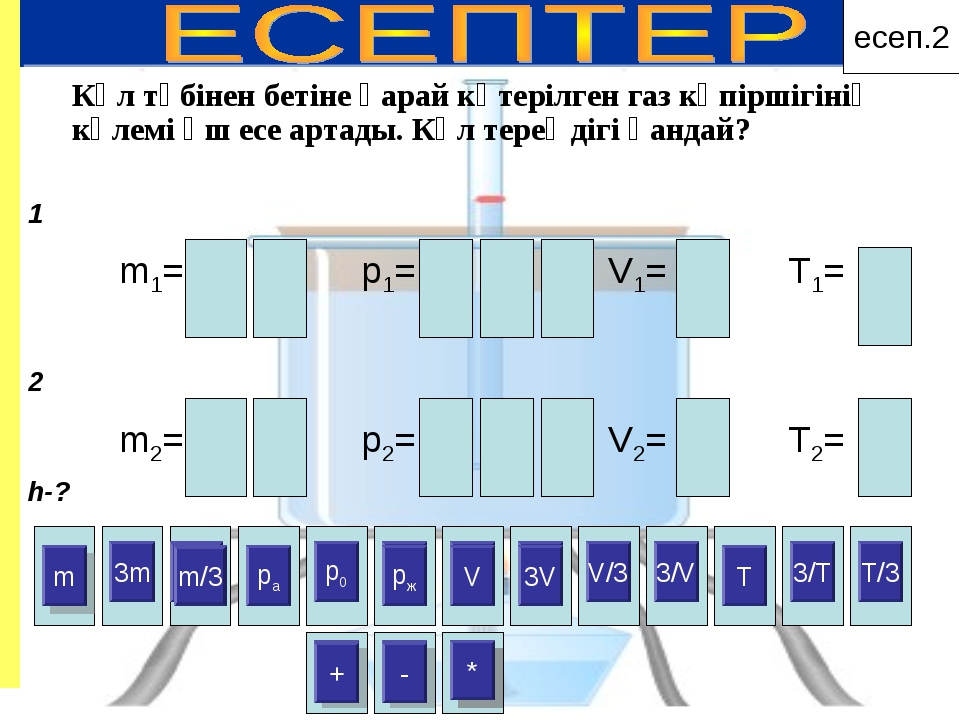 есеп.2 3m m/3 p0 pж V 3V V/3 3/V 3/T T/3 3m p0 V/3 3/V 3/T T/3 + * * m pa + p...