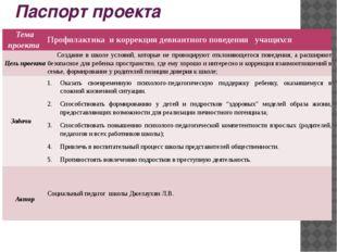 Паспорт проекта Тема проекта Профилактика и коррекция девиантного поведения у