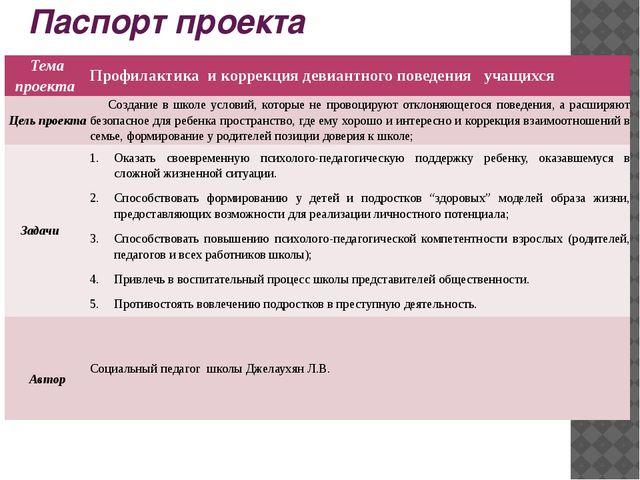 Паспорт проекта Тема проекта Профилактика и коррекция девиантного поведения у...
