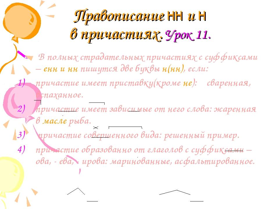 Правописание нн и н в причастиях. Урок 11. В полных страдательных причастиях...