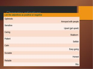 Character adjectives List the adjectives as positiveor negative Optimistic An