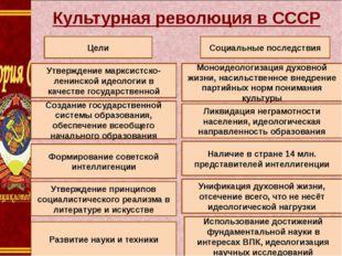 Культурная революция в СССР Цели Утверждение марксистско-ленинской идеологии