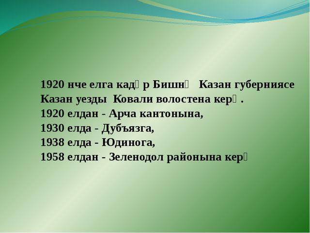 1920 нче елга кадәр Бишнә Казан губерниясе Казан уезды Ковали волостена керә....