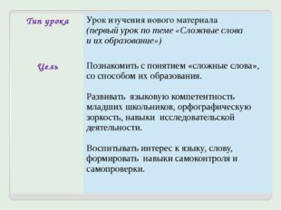 Типурока Урок изучения нового материала (первый урок по теме«Сложные слова и