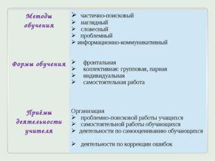 Методы обучения частично-поисковый наглядный словесный проблемный информацион