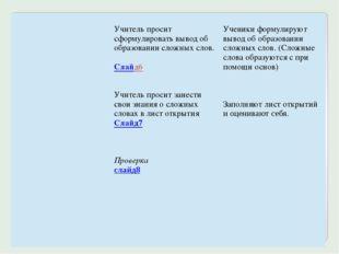 4. Итог урока (Цель: проверить усвоение темы, коррекция) 5мин Учитель предлаг