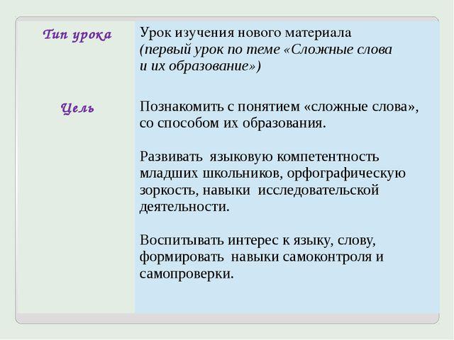Типурока Урок изучения нового материала (первый урок по теме«Сложные слова и...