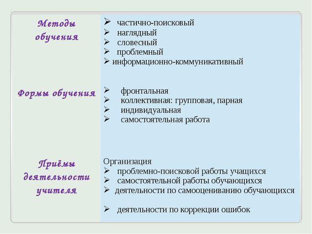 Методы обучения частично-поисковый наглядный словесный проблемный информацион...