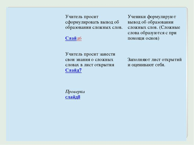 4. Итог урока (Цель: проверить усвоение темы, коррекция) 5мин Учитель предлаг...