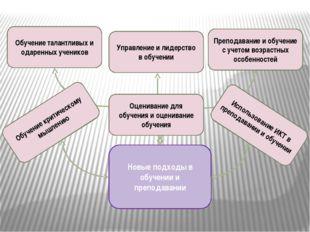 Новые подходы в обучении и преподавании Преподавание и обучение с учетом возр