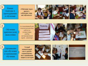 Новые подходы в преподавании и обучении «Обучение через диалог» «обучение том
