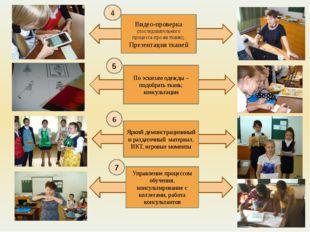 Управление и лидерство Обучение талантливых и одаренных детей ИКТ в преподава