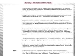 ТАБЛИЦА «УСТАНОВИ СООТВЕТСТВИЕ» Модуль Современная интерпретация  Новые подх