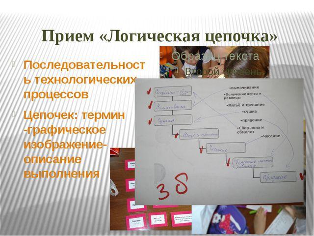 Прием «Логическая цепочка» Последовательность технологических процессов Цепоч...