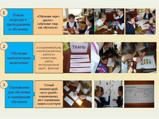 Новые подходы в преподавании и обучении «Обучение через диалог» «обучение том...