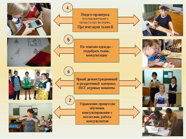Управление и лидерство Обучение талантливых и одаренных детей ИКТ в преподава...