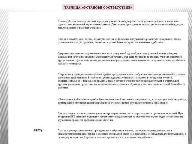 ТАБЛИЦА «УСТАНОВИ СООТВЕТСТВИЕ» Модуль Современная интерпретация  Новые подх...
