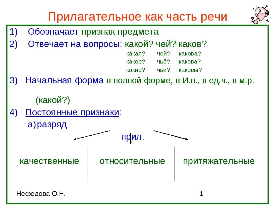 Прилагательное как часть речи Обозначает признак предмета Отвечает на вопросы...