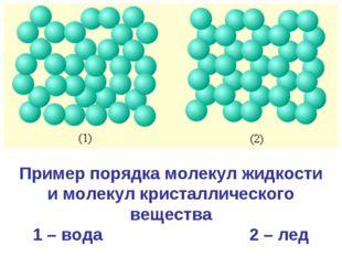 Пример порядка молекул жидкости и молекул кристаллического вещества 1 – вода