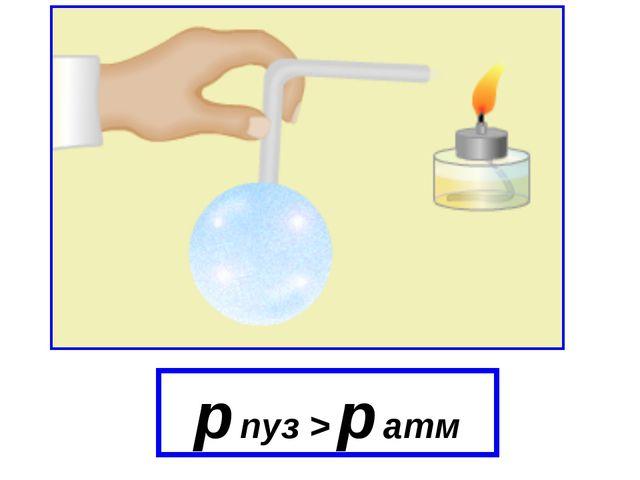 р пуз > р атм