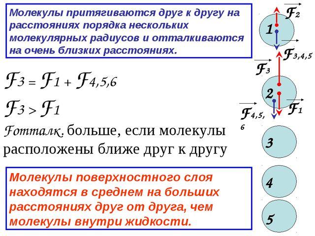 F2 F3,4,5 1 2 3 4 5 F1 F3 F4,5,6 F3 = F1 + F4,5,6 F3 > F1 Fотталк. больше, ес...