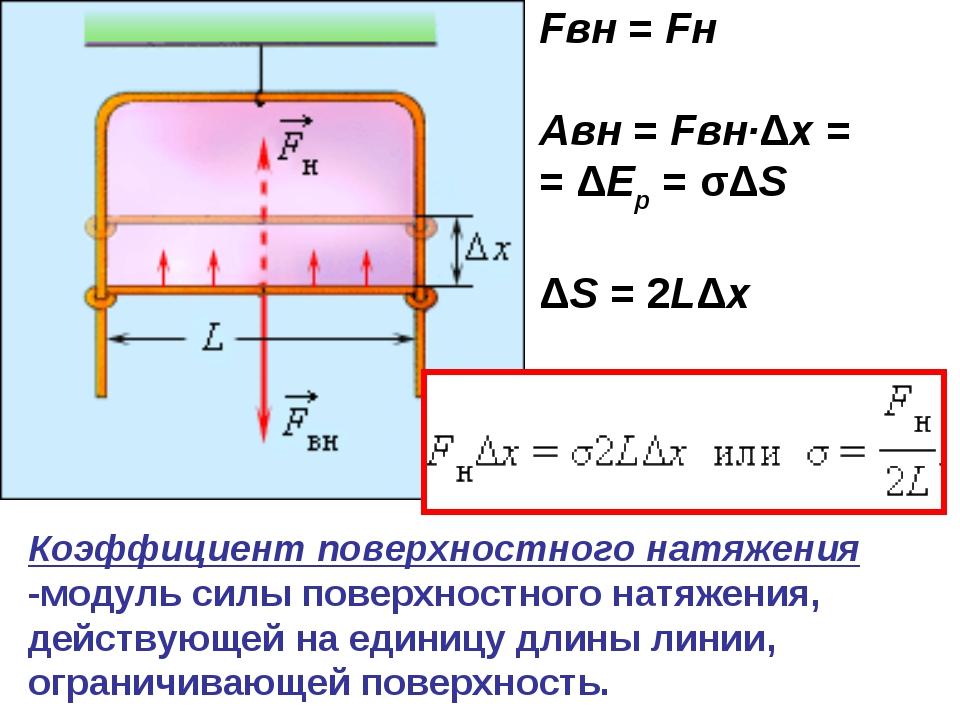 Fвн = Fн Aвн=Fвн·Δx= =ΔEp=σΔS ΔS=2LΔx Коэффициент поверхностного натя...