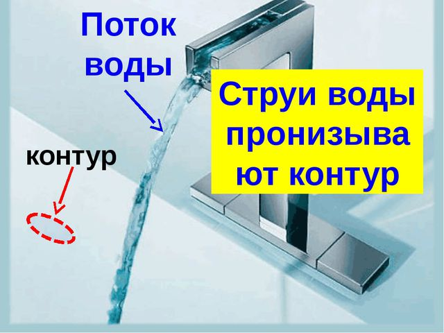 контур Поток воды Струи воды пронизывают контур