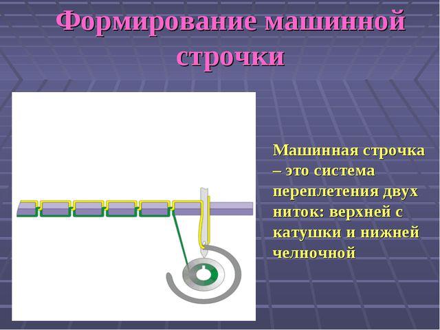 Машинная строчка – это система переплетения двух ниток: верхней с катушки и н...