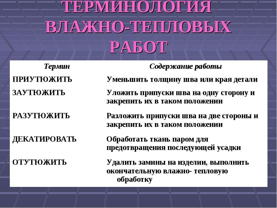 ТЕРМИНОЛОГИЯ ВЛАЖНО-ТЕПЛОВЫХ РАБОТ ТерминСодержание работы ПРИУТЮЖИТЬУменьш...