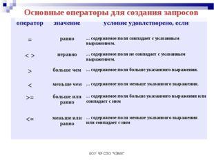 """БОУ ЧР СПО """"ЧЭМК"""" Основные операторы для создания запросов оператор значение"""
