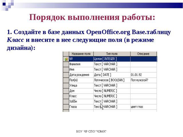 """БОУ ЧР СПО """"ЧЭМК"""" Порядок выполнения работы: 1. Создайте в базе данных OpenOf..."""