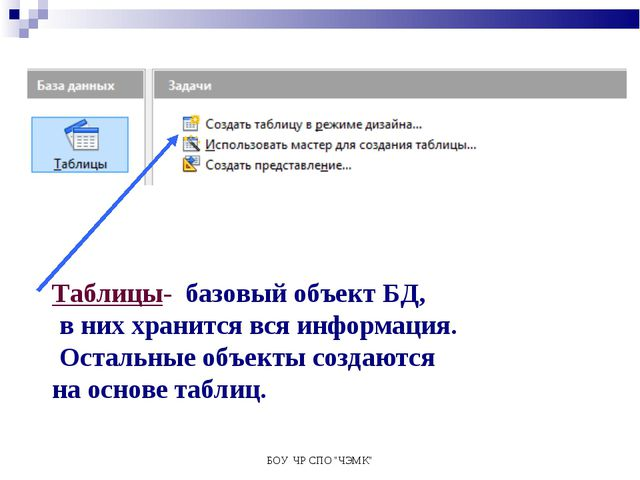"""БОУ ЧР СПО """"ЧЭМК"""" Таблицы- базовый объект БД, в них хранится вся информация...."""
