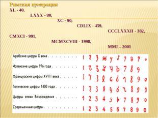 Римская нумерация XL - 40, LXXX - 80, ХС - 90, CDLIX - 459, CCCLXXXII - 382,