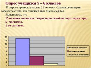 Опрос учащихся 5 – 6 классов В опросе приняло участие 21 человек. Сравни свои