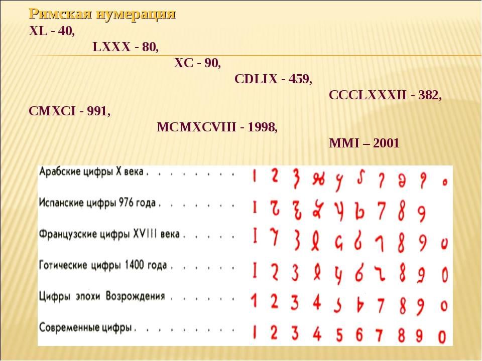 Римская нумерация XL - 40, LXXX - 80, ХС - 90, CDLIX - 459, CCCLXXXII - 382,...