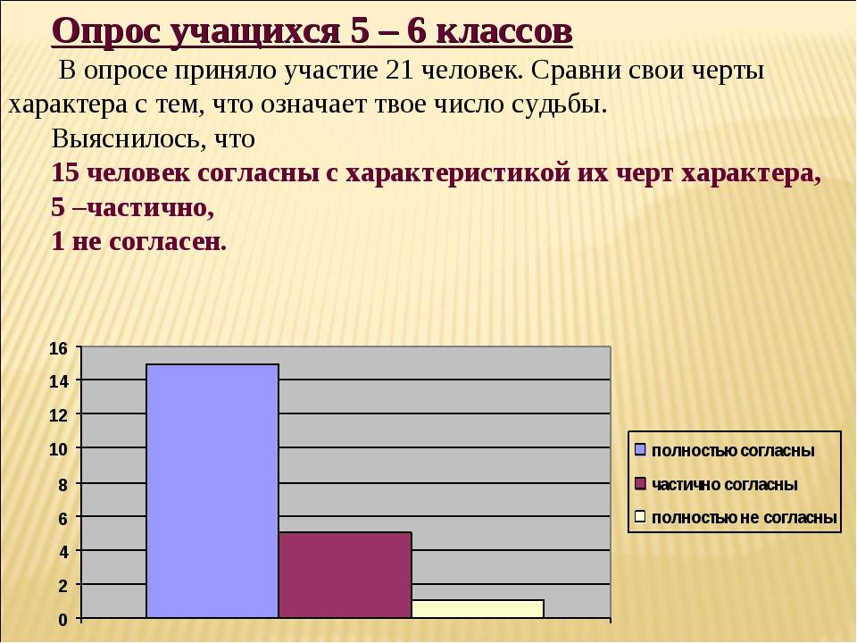 Опрос учащихся 5 – 6 классов В опросе приняло участие 21 человек. Сравни свои...