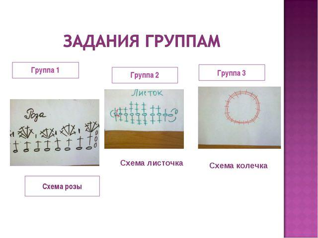 Группа 1 Группа 2 Группа 3 Схема розы Схема листочка Схема колечка